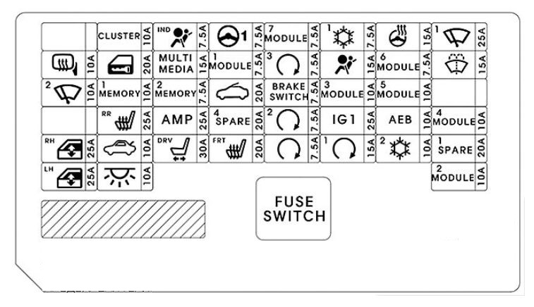 08 Hyundai Fuse Box Wiring Diagram