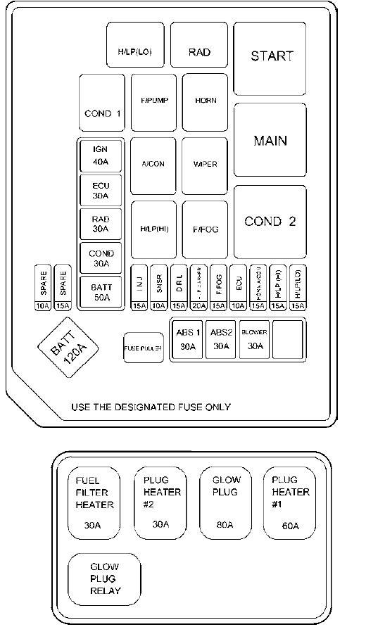 2000 Hyundai Fuse Box Wiring Diagram