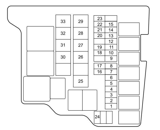Mazda 2 (2011) - fuse box diagram - Auto Genius
