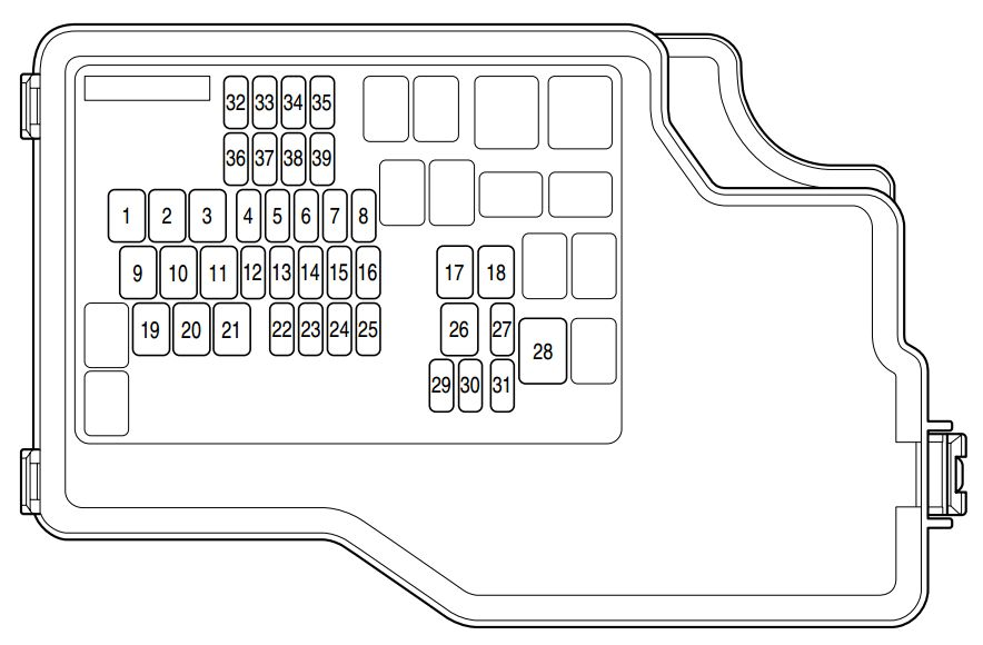 peugeot fuse box layout