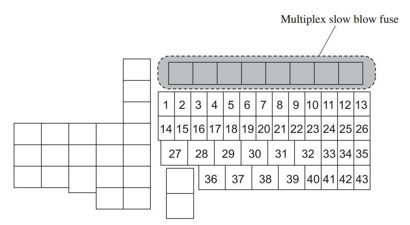 Mazda Mx6 Fuse Box Diagram standard relay wiring diagram wiring