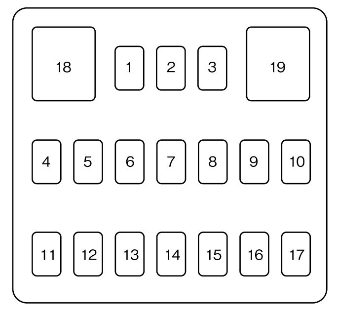 Mazda 5 Fuse Box Diagram Wiring Diagram