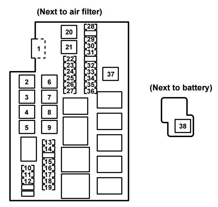Mazda Fuse Diagrams Control Cables  Wiring Diagram