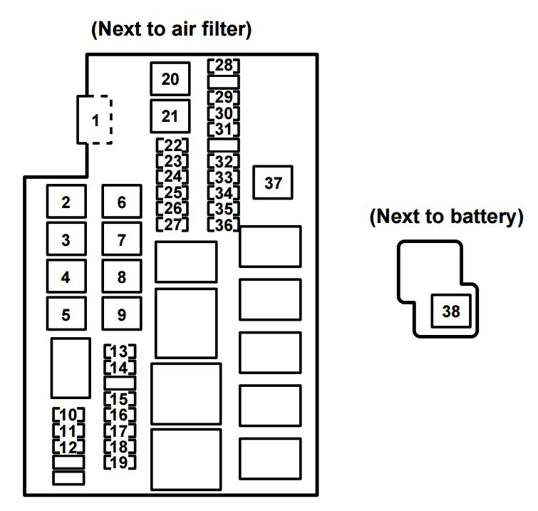 2008 mazda rx 8 fuse box diagram