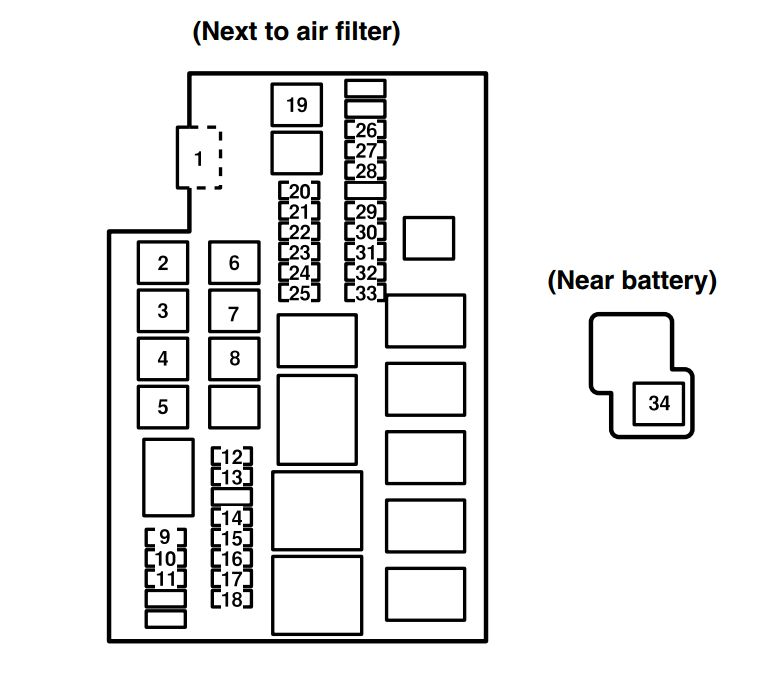 2004 mazda 3i fuse box schematic