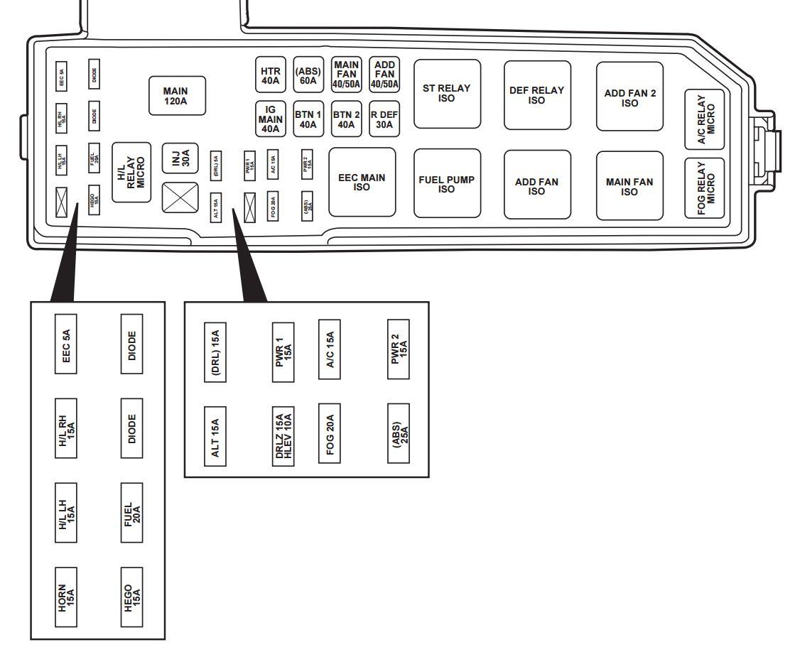 2005 mazda tribute fuse panel diagram wiring diagram 500 mazda tribute fuse diagram mazda tribute fuse diagram #9