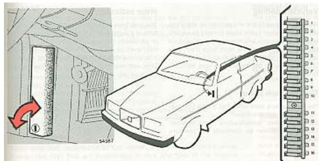 1992 Volvo Fuse Box - Wiring Diagram Progresif