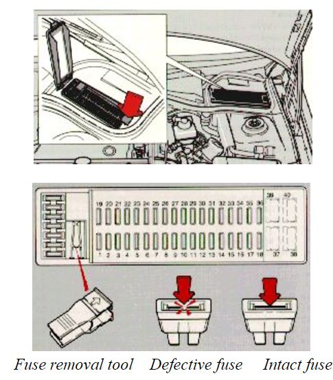 Volvo 850 (1994) - fuse box diagram - Auto Genius