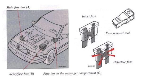Volvo S90 (1997 - 1998) - fuse box diagram - Auto Genius