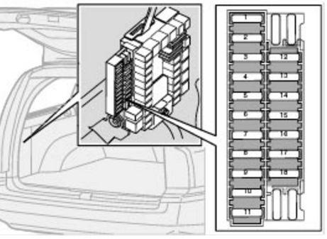 2001 Volvo V70 Fuse Box Diagram Wiring Schematic Diagram