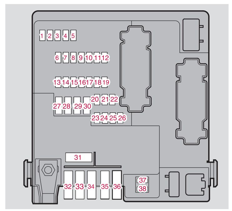 Fuse Box 2001 Volvo V4 0 Wiring Diagram
