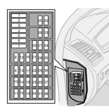 2004 Volvo Xc90 Fuse Box manual guide wiring diagram