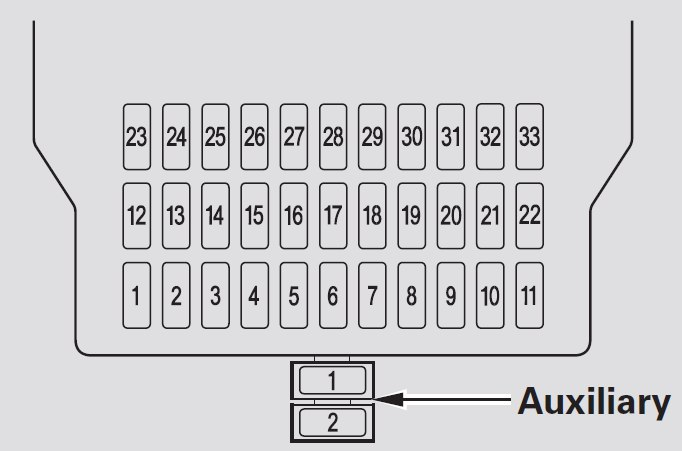 Acura MDX (2009 - 2010) - fuse box diagram - Auto Genius