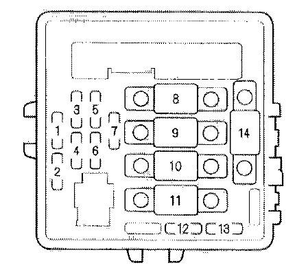 acura nsx fuse box diagram