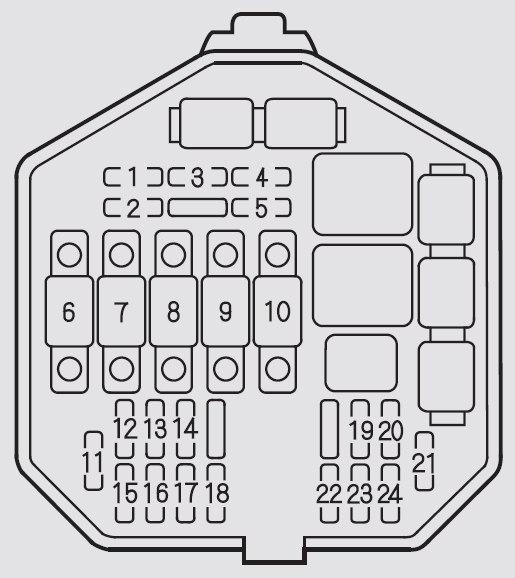 acura rsx under hood fuse box diagram