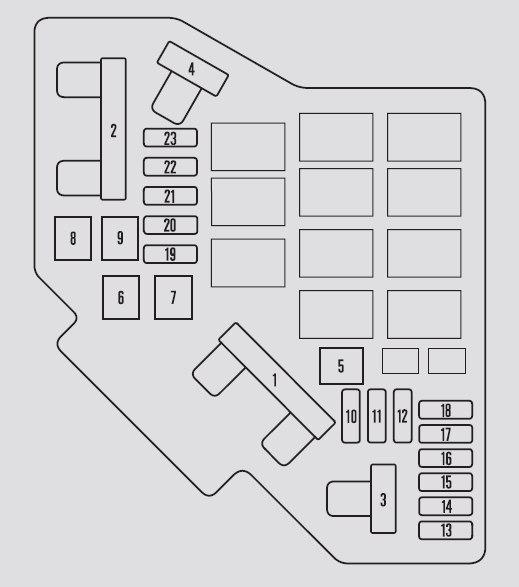 Cr V Fuse Box - Ulkqjjzsurbanecologistinfo \u2022