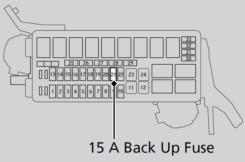 Honda Fit (2015 - 2016) - fuse box diagram - Auto Genius
