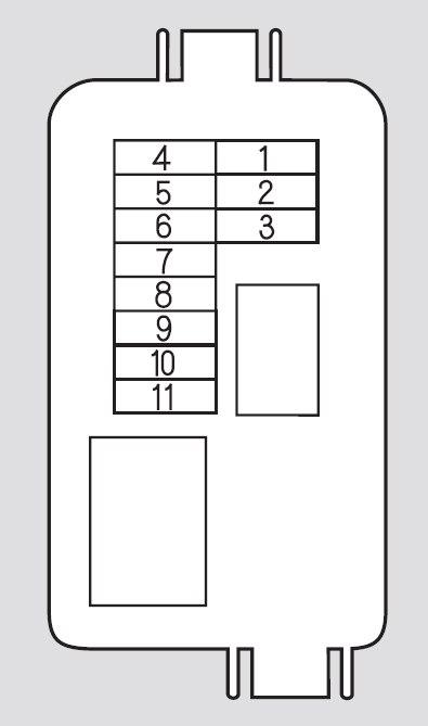 Honda Odyssey (2005) - fuse box diagram - Auto Genius