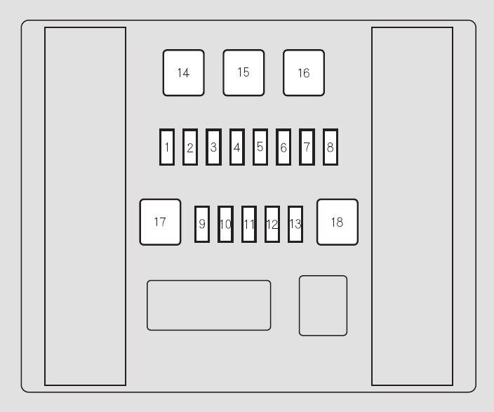 Honda Odyssey (2011) - fuse box diagram - Auto Genius