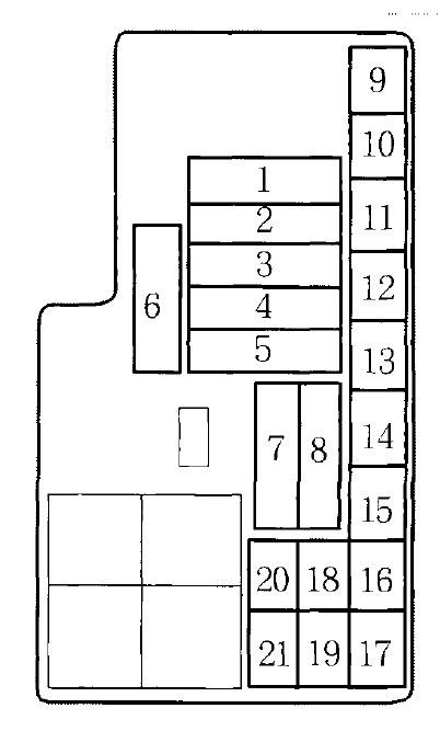 Honda Prelude (2000) - fuse box diagram - Auto Genius