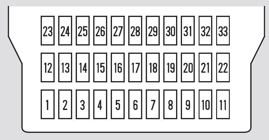 Honda Ridgeline (2006) - fuse box diagram - Auto Genius