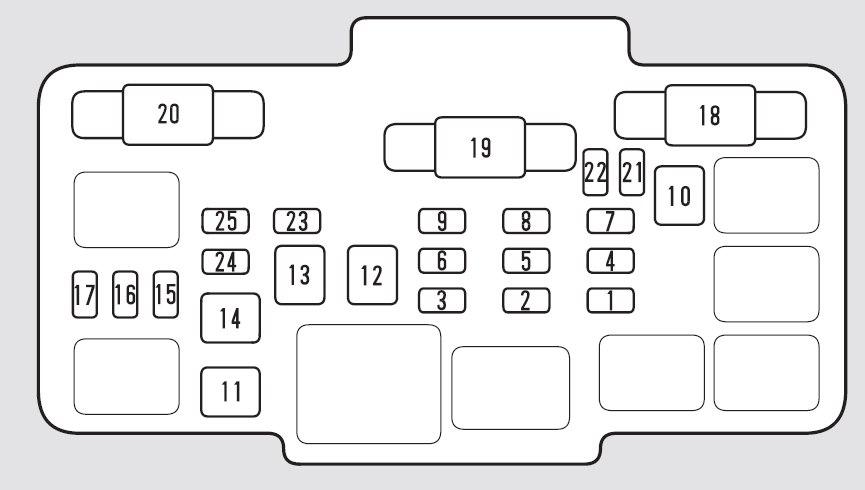 Acura Fuse Box Diagram - 1tejuejxlnewtradinginfo \u2022