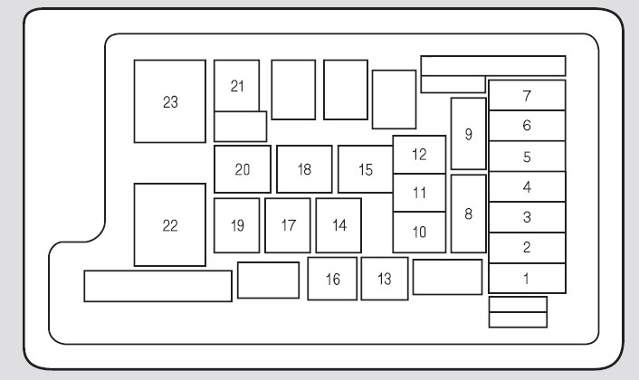 acura tl fuse box diagram 2004