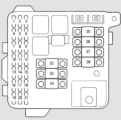 Acura RL (2000 - 2002) - fuse box diagram - Auto Genius