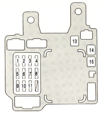 Lexus ES300 (1994 - 1995) - fuse box diagram - Auto Genius