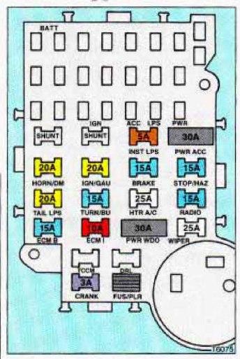 Oldsmobile Cutlass Ciera Fuse Box Diagram - Wwwcaseistore \u2022