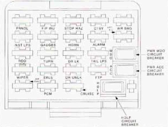 Oldsmobile Achieva Fuse Diagram Wiring Diagram