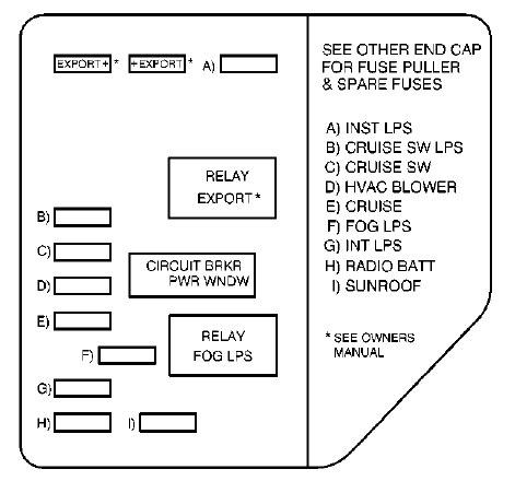 Oldsmobile Fuse Block Diagram electrical wiring diagram symbols