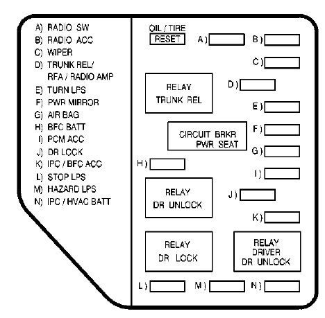 2000 oldsmobile alero fuse diagram