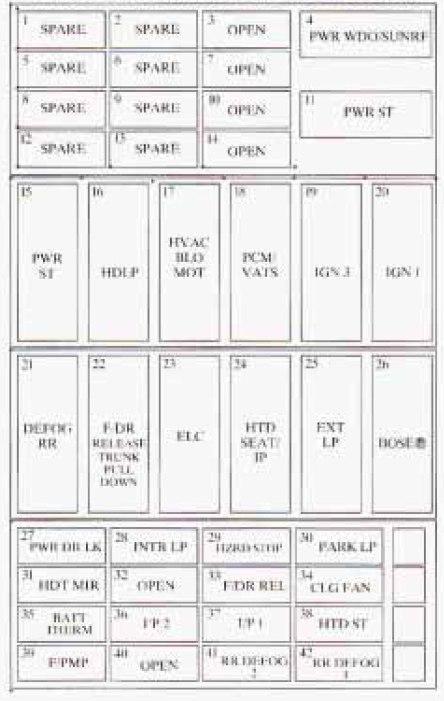 Oldsmobile Aurora Fuse Box Wiring Diagram