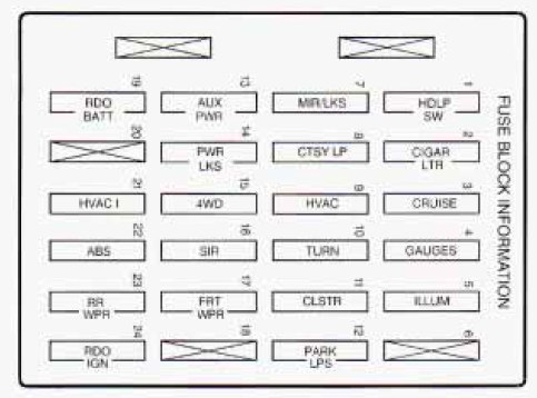 1998 Oldsmobile Intrigue Wiring Diagram Wiring Diagram