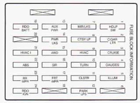 1988 oldsmobile delta 88 fuse box diagram