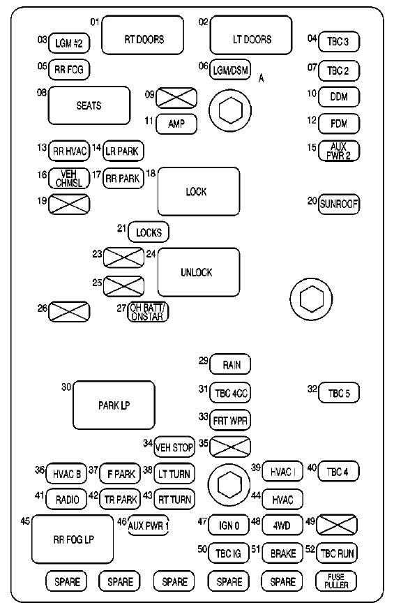 Oldsmobile Bravada Wiring Diagram Index listing of wiring diagrams