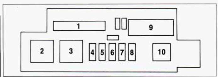 1990 Oldsmobile Fuse Box - Example Electrical Wiring Diagram \u2022