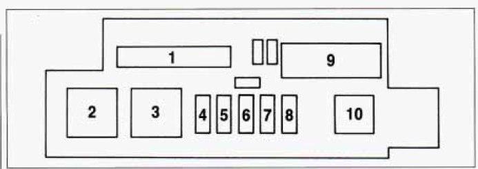 1994 oldsmobile cutlass fuse box diagram