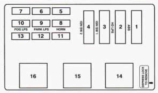cutlass fuse box connectors