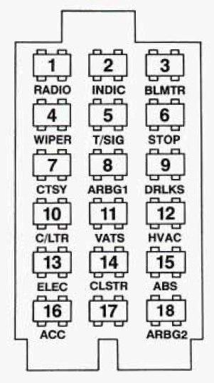 1994 Oldsmobile Cutlass Supreme Fuse Diagram Wiring Diagram