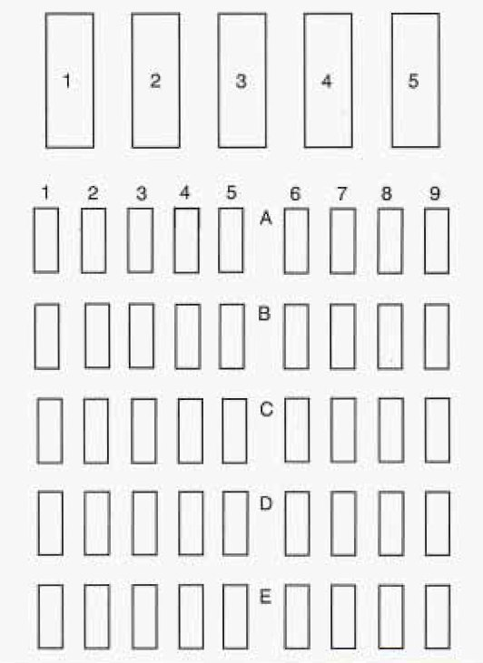 Oldsmobile Eighty Eight (1995) - fuse box diagram - Auto Genius