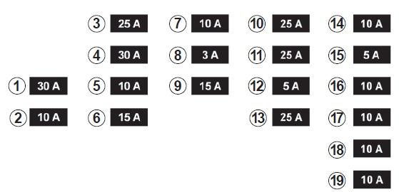 96 integra interior fuse box diagram