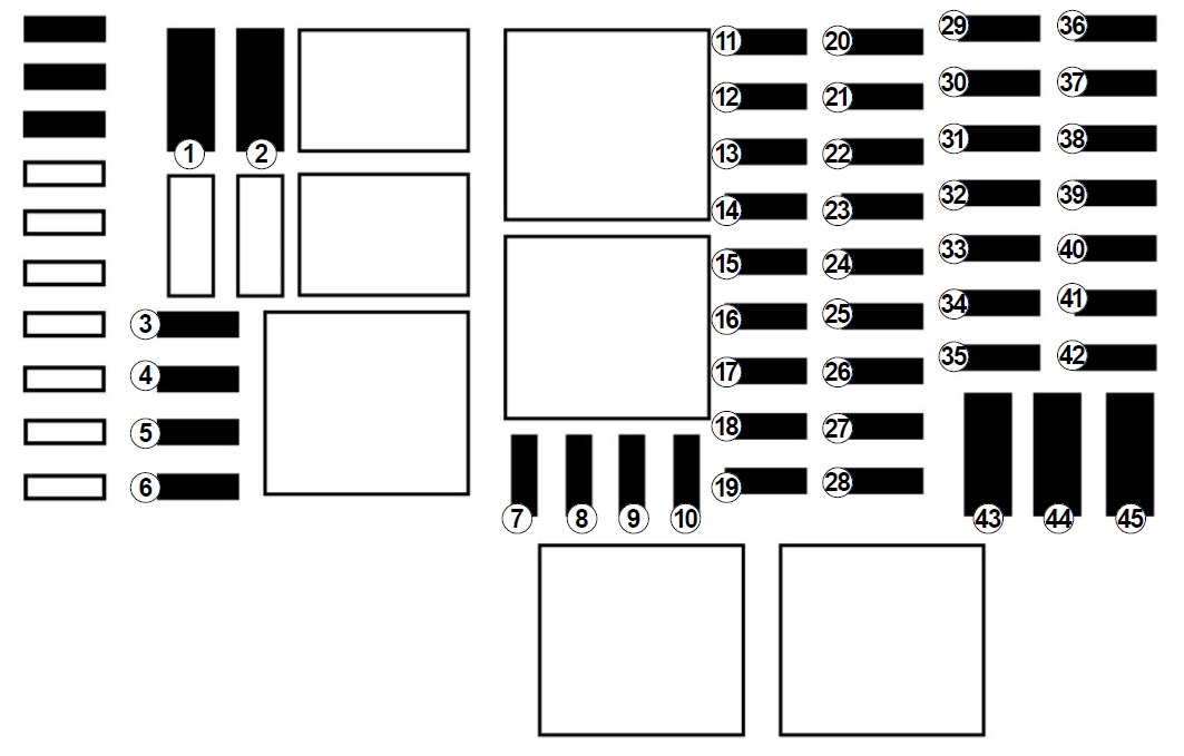 fuse box layout renault scenic