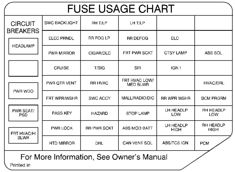1999 pontiac montana fuse box