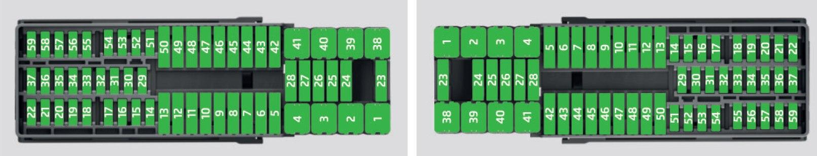 Skoda Fabia (2016) - fuse box diagram - Auto Genius