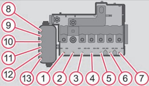 Skoda Fabia (2011) - fuse box diagram - Auto Genius