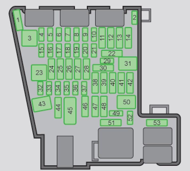skoda octavia mk1 fuse box diagram