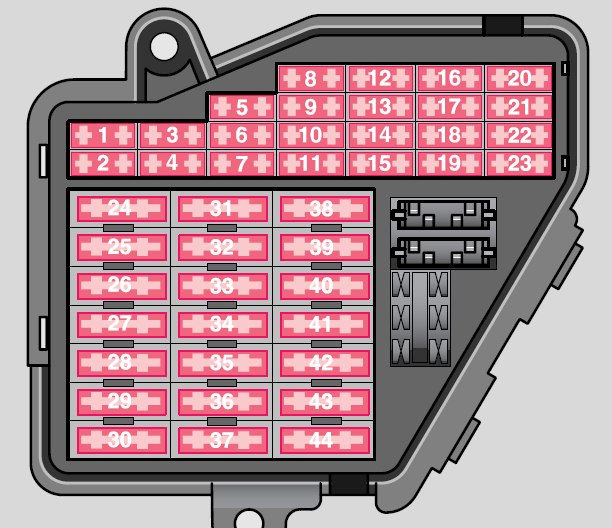 Fuse Box Skoda Octavia 1 Wiring Diagram
