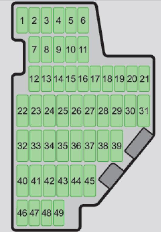 skoda superb fuse box diagram